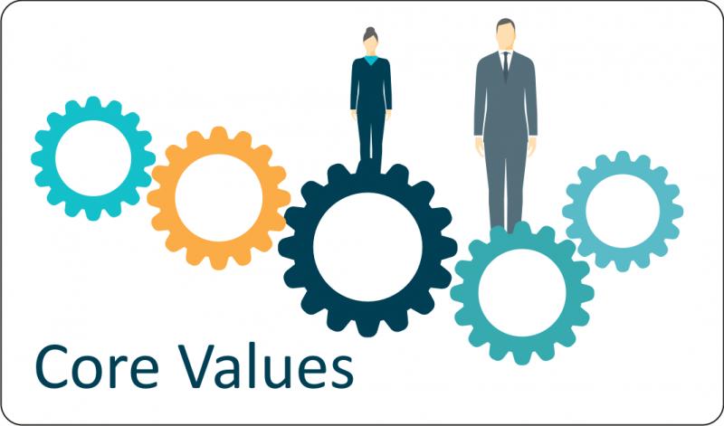 Değerlerimiz